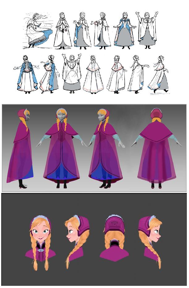 Frozen El Reino Del Hielo Retales De Un Idilio
